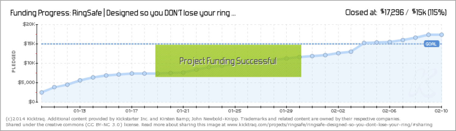 kicktraq-successful-funding.png